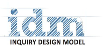 Inquiry Design Model Logo