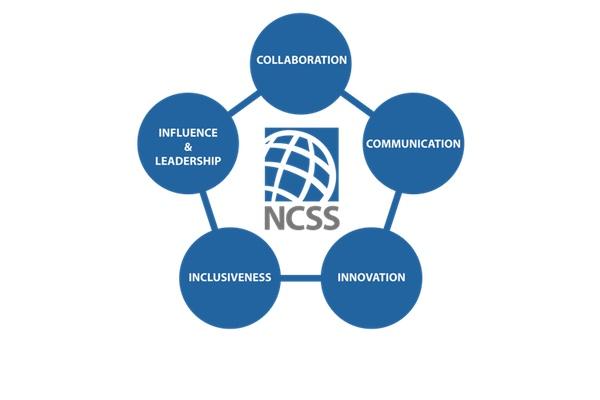 Strategic Plan 5 Priorities: Collaboration; Communication; Innovation; Inclusiveness; Influence & Leadership